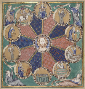 Rad des Lebens (De Lisle-Psalter), ca. 1310, British Library